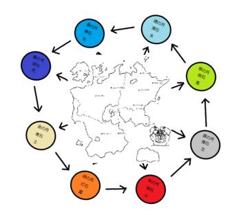 世界と月の位置関係.png